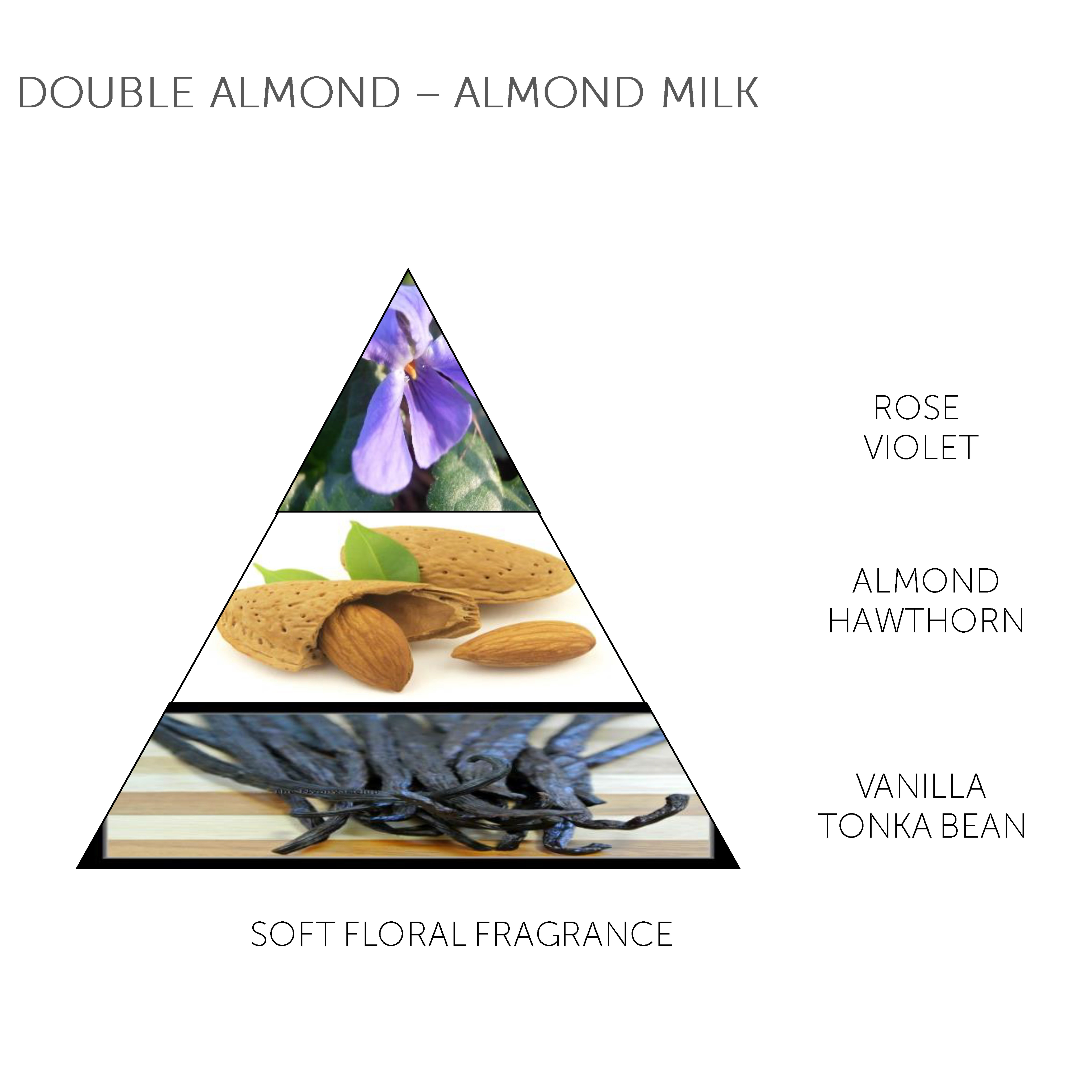 Tester - Mini Soap Bar Double - Almond Milk