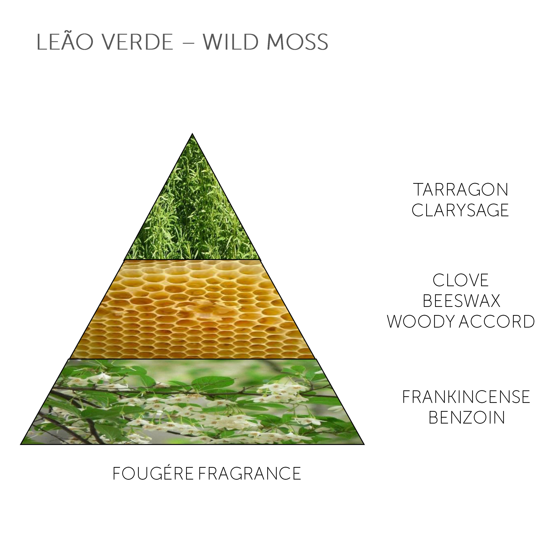 Mini Soap Bar Leão Verde - Wild Moss